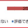 岡山大学の不正告発者解雇問題: 大学内の教職員の意見