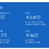 ブログで月10万円の稼ぎ方!収入明細!