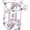 従順な複体から作られる3次元の圏 -- toward 量子と古典の物理と幾何@名古屋
