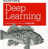 """Numpyで""""線形回帰with勾配降下法""""を実装し、オープンソースと性能を比べてみた"""