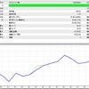 半年で利益2800%を叩き出したデータをEA「TFBreakerC3」に反映させてみた(完全無料)