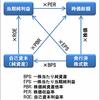 ROEバブルとローリスク・巨リターン戦略-1/2