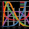 ベイジアンABテストにおける事前分布のパラメータ設定