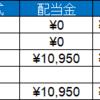 資産運用実績(6/17~21)