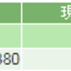 アステラス製薬(4503)の株を買いました