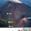 富士山は活火山