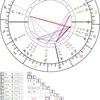 2020/5/7 蠍座の満月のホロスコープ