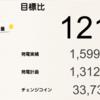 4月の千葉市緑区高田町1号発電所における総発電量は1,599kWh(目標比121%)でした!