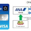 ANA VISA nimocaが登場、福岡民大歓喜の新ANAカードが登場。マイル交換がお得なニモカルートが爆誕!