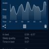 【App】有料アプリ「Sleep Cycle」を試してみました