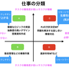 リモートワークの戦略とメリデメを整理する+弊社のリモートワーク事例の紹介