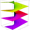 超幾何関数の積分表示と接続問題