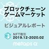 ブロックチェーンゲームマーケット ビジュアルレポート:NFT取引(2019.12–2020.2)