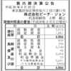 株式会社ピーチジョン 第25期決算公告