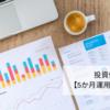 投資信託編【5ヶ月の運用実績報告】