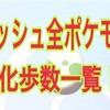 【第5世代】イッシュ全ポケモン孵化歩数一覧!【決定版】