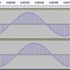 FIRフィルタを作って周波数特性を検証