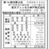 楽天ヴィッセル神戸株式会社 第14期決算公告
