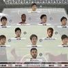 Jリーグ ヴィッセル神戸 vs 鹿島アントラーズ 〜修正されない神戸の守備〜
