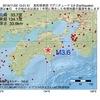 2016年11月03日 13時01分 高知県東部でM3.6の地震