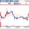中国レアアース規制思惑で、アサカ理研がS高! フルッタフルッタは連日株価上げから謎のS高達成!