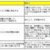 愛知県 3度目の緊急事態宣言