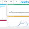Slack の利用状況を可視化して見えてくるものってなんだろう? Power BI と CData Slack  Connector で利用状況レポートを作る方法