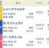 ◆予想結果◆6/30(土)各場メインレース
