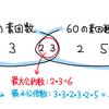 """【束群】""""ベン図っぽい等式""""をもつ数学的構造とは?"""
