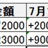 2020年7月第3週プリズマティックシークレットレアの高値買取価格をまとめました