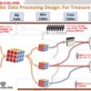 Treasure Data Platform で始めるデータ分析入門 〜6. Data Processing Design 〜 Part.2