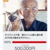 タイ猫のボランティア活動目標金額を達成しました!