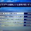 「レスター」世紀の番狂わせ!