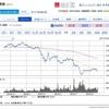 【備忘録】今週入金につき、買ってみたい日本株とか。