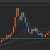 仮想通貨FX、ビットコインはどこまで下がるのか!?