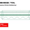 周波数分割多重化(FDM)