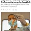 ニューヨークタイムズ   ファイザー社とモデルナ社のワクチンが持続的な免疫をもたらす可能性が高いとの研究結果を発表.免疫細胞は,接種後数ヶ月経ってもコロナウイルスと戦うために組織化されていることが報告されました.その結果,ワクチンを接種した大多数の人は,少なくとも既存のコロナウイルスの亜種に対しては,長期的に保護されることが示唆されました.