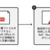 日本を狙う標的型サイバー攻撃キャンペーン「ChessMaster」、4月に確認された最新攻撃手法を解説