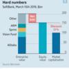 ソフトバンクの 1 兆円ファンドとそのリスク