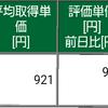 保有株式と資産状況☆2020/4/18(土)