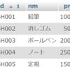 PHPスクリプトからクエリ発行(INSERT,SELECTでテーブルデータ表示)