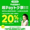LINE Payの高還元キャンペーンで今すぐ欲しい物はないけどポイントが欲しい人へ(4/21追記)