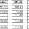 投資生活 23回目 総資産 336,726円