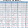 2017産募集馬ラインナップ+父父名(価格・口数・厩舎追加)