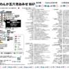 12月9日(日)お店map
