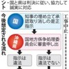 辺野古和解 決着、事実上先送り 政府と県の思惑一致 - 毎日新聞(2016年3月4日)