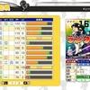 【ファミスタエボリューション 】先発・リリーフ投手 金カード選手を効率よくレベルアップして虹カードにするコツ(ドリームペナント )