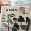 『ELLE a table』5月号「キッチンツール・バイブル」に書きました