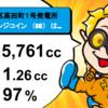 千葉市緑区高田町1号発電所の11月分のチェンジコインを分配しました