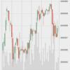 仮想通貨全体的に反発して上げ傾向☝️